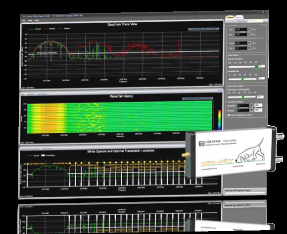 Clear Waves — RF Spectrum & Intermodulation Analysis