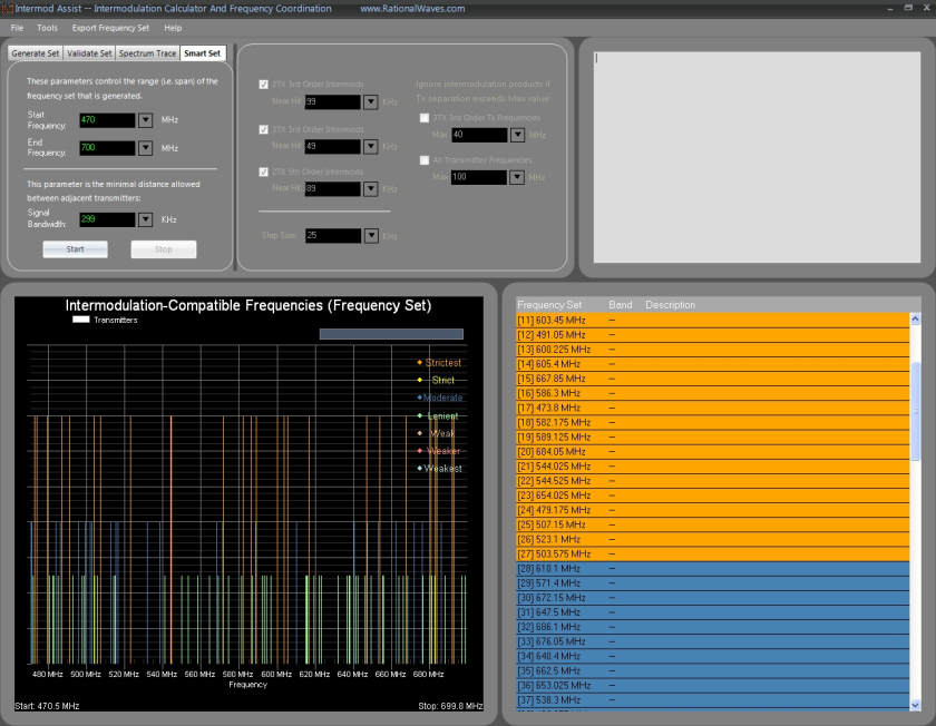Intermod Assist Intermodulation Calculator and Frequency Coordination Software