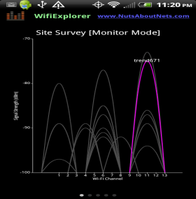 WifiExplorer -- Monitored Site Survey