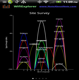 WifiExplorer -- Site Survey
